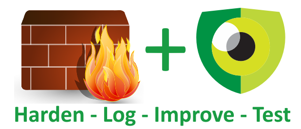 Activity Logs Compliment Your WordPress Security Plugin & Solution